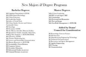 Proposed Major Programs