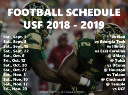 Ucf Football Schedule 2020.Ucf Schedule 2019 Ucf Football Preview 2019 The Group Of